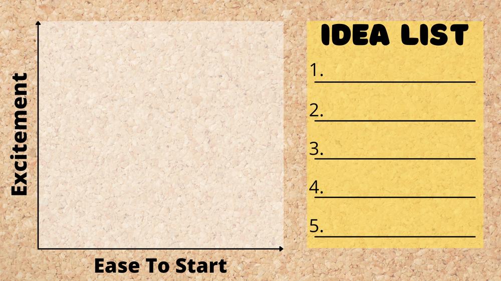 Idea Rank Chart.png